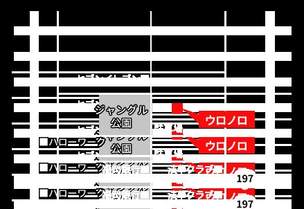 大分市都町の低温調理と旬野菜の店ウロノロ地図